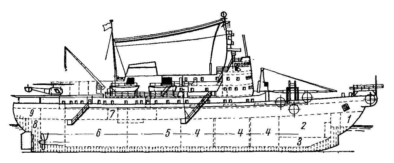ледокольное кабельное судно